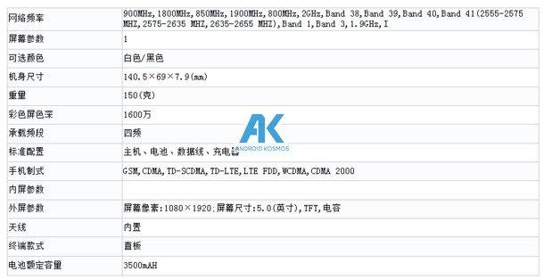 ZUK Z2: TENAA bestätigt 5 Zoll Display und Snapdragon 820 Prozessor 6