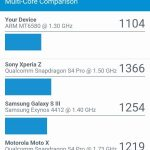 Test / Review Blackview A8 – was kann das 70 Euro Chinaphone 19