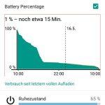 Test / Review Blackview A8 – was kann das 70 Euro Chinaphone 32