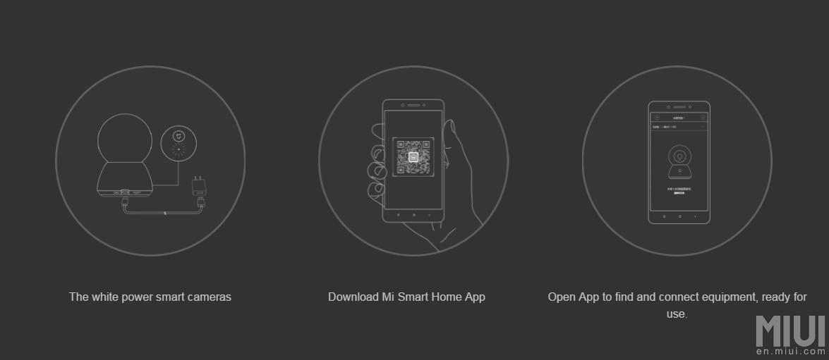 Xiaomi stellt eigene 360° Grad Kamera für 55 Euro vor 8