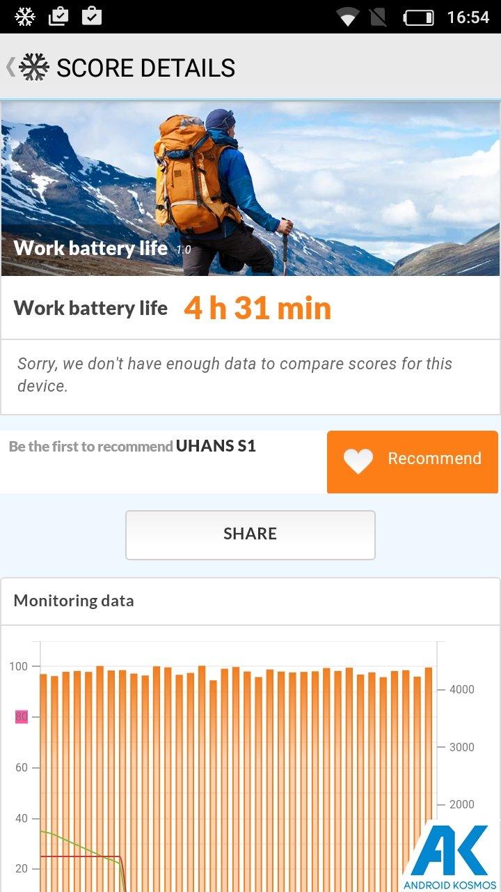 Test / Review UHANS S1 - das schöne Biest? Mittelklasse Budget Phone im Test 32
