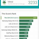 ZUK Z2 Pro : der fast perfekte Nachfolger des Z1 im Test 2