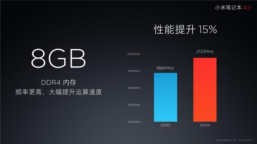 """Xiaomi """"Mi Air"""" Notebook 13,3 Zoll und 12,5 Zoll offiziell vorgestellt 24"""
