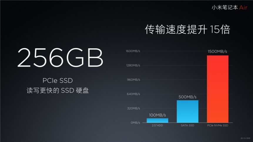 """Xiaomi """"Mi Air"""" Notebook 13,3 Zoll und 12,5 Zoll offiziell vorgestellt 25"""