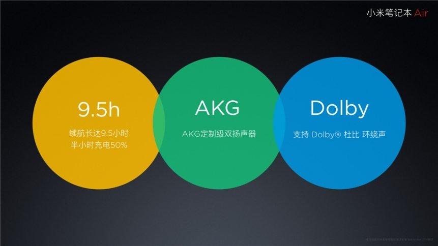 """Xiaomi """"Mi Air"""" Notebook 13,3 Zoll und 12,5 Zoll offiziell vorgestellt 26"""