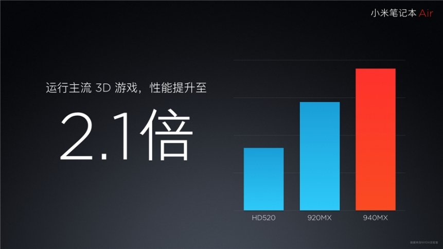 """Xiaomi """"Mi Air"""" Notebook 13,3 Zoll und 12,5 Zoll offiziell vorgestellt 32"""