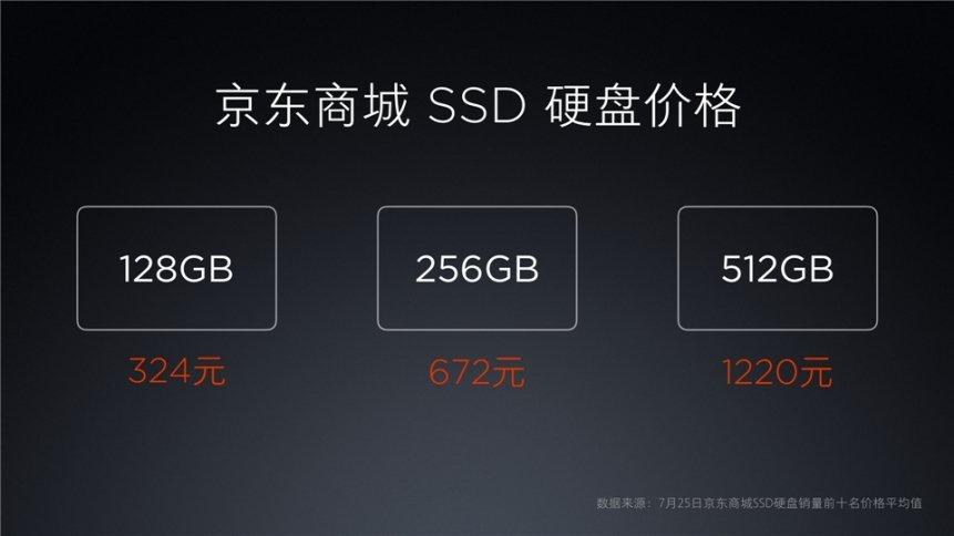 """Xiaomi """"Mi Air"""" Notebook 13,3 Zoll und 12,5 Zoll offiziell vorgestellt 36"""