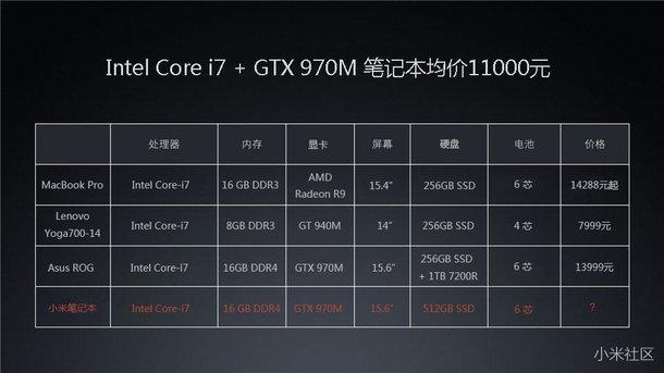 Xiaomi Notebook Pressebilder und Preis vor Veröffentlichung geleakt 11