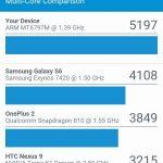 AndroidKosmos   Test / Review: QiKU 360 N4 - Power-Schnäppchen mit Sicherheitsfokus 72