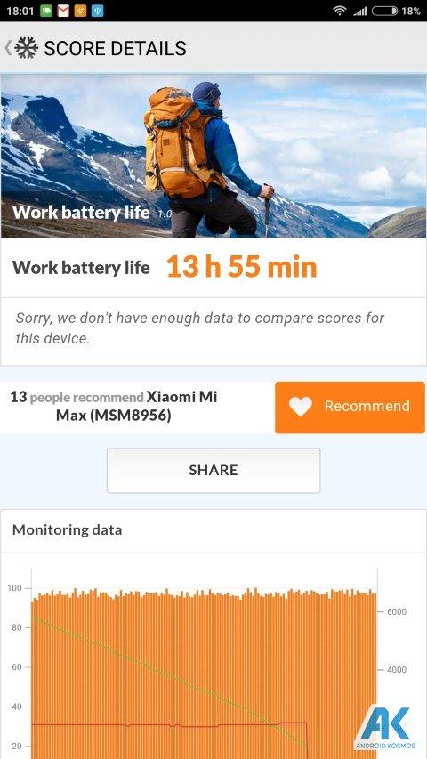 Xiaomi Mi Max Test: Das 6,44 Zoll Monster-Phablet ausprobiert 39