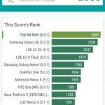 Xiaomi Mi Max Test: Das 6,44 Zoll Monster-Phablet ausprobiert 121