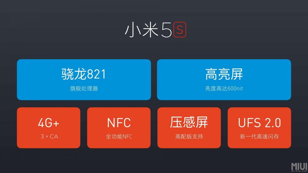 """Xiaomi Mi5s und Mi5s PLUS 5,7"""" Version mit Snapdragon 821 und Ultrasonic-Fingerabdruck vorgestellt 36"""