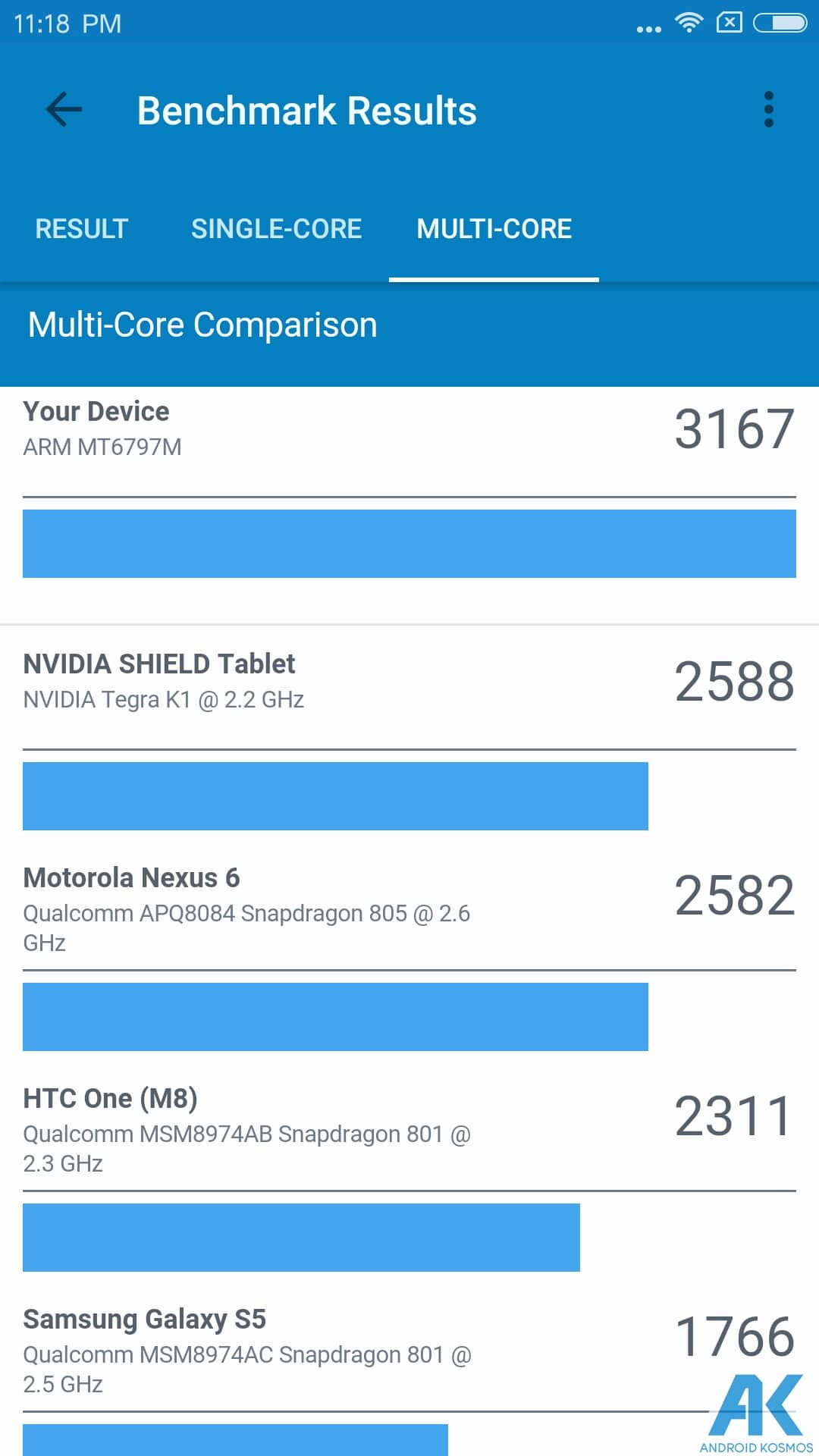 AndroidKosmos | Test/Review Redmi Note 4 Pro - Low Budget Phablet der 5. Generation im Test 7
