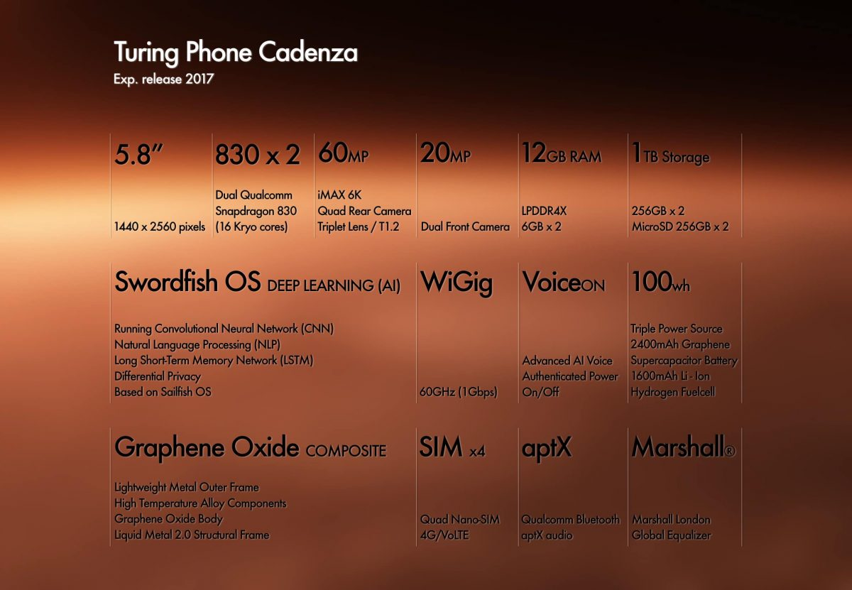 Turing_Phone_Candenza_2