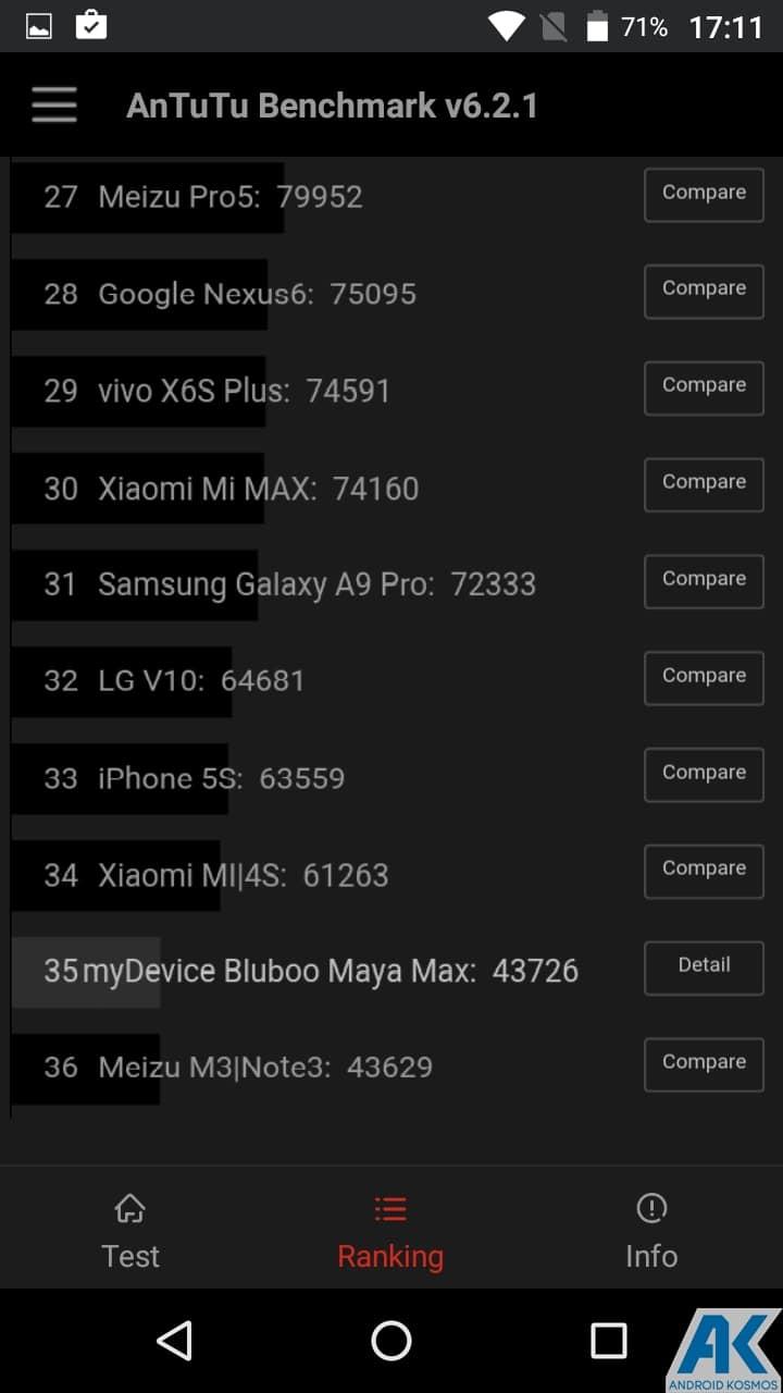 AndroidKosmos | Test/Review: Bluboo Maya Max - is bigger better? - Chinesisches 6 Zoll Phablet für Einsteiger im Test 34