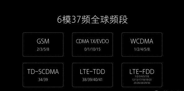 xiaomi-mi-note-2-lte_2