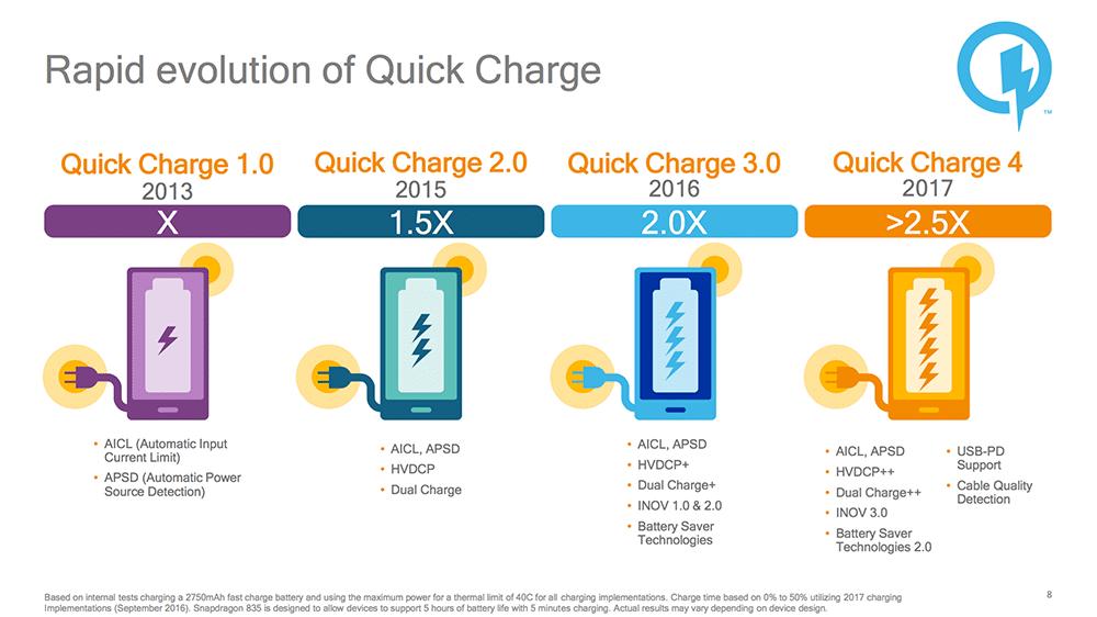 Qualcomm: Snapdragon 835 wird im 10mn Verfahren mit Samsung entwickelt 3