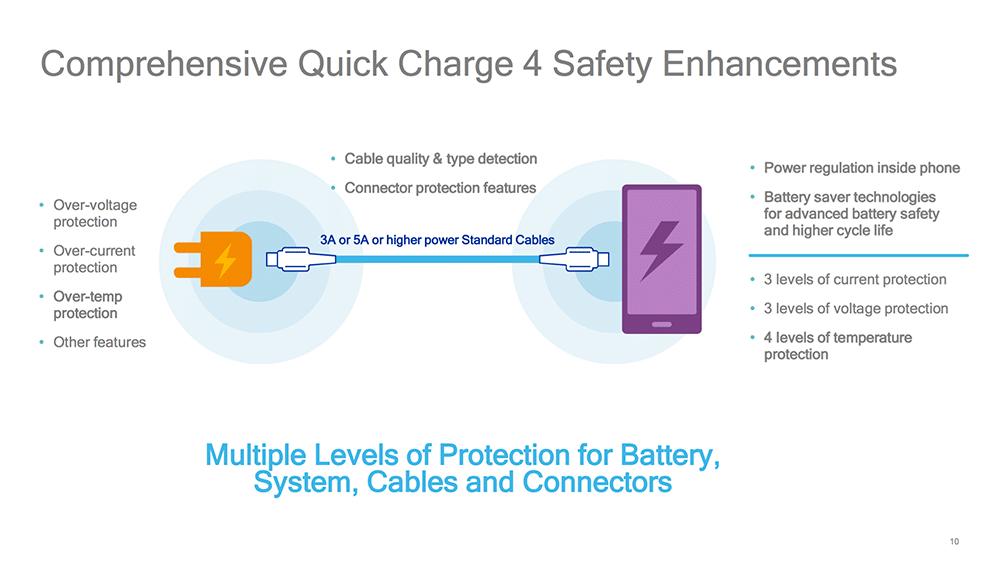 Qualcomm: Snapdragon 835 wird im 10mn Verfahren mit Samsung entwickelt 6
