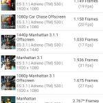 AndroidKosmos | Test / Review : Xiaomi Mi5s - muss es immer ein S-Modell sein ? 60