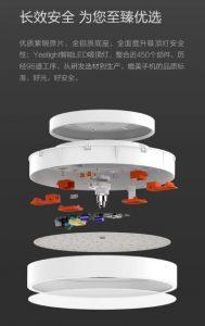 Xiaomi-Gadgets: Bluetooth Mouse und smarte Deckenlampe 5