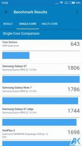 Xiaomi Redmi 4A Test: Das Budget unter den Budgetphones 56