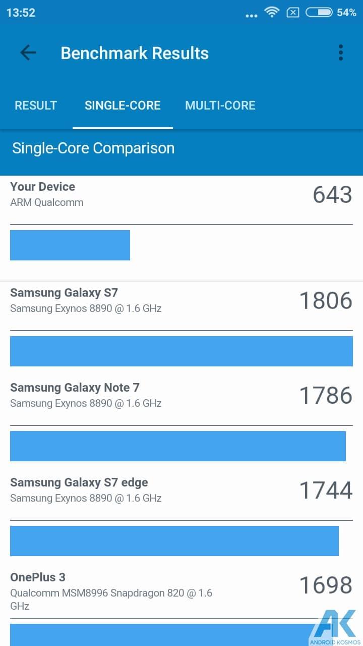AndroidKosmos | Test/Review - Xiaomi Redmi 4A - Das Budget unter den Budgetphones 56