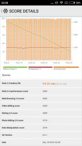 Xiaomi Redmi 4A Test: Das Budget unter den Budgetphones 84
