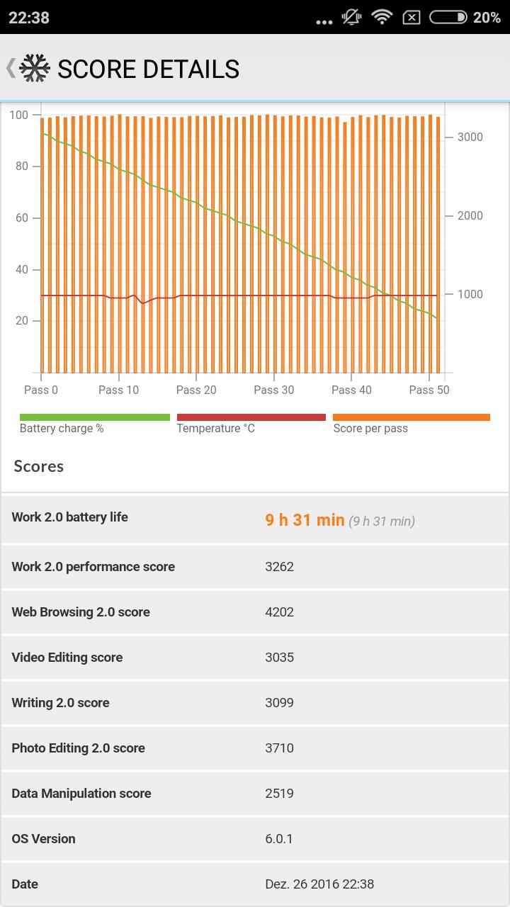 AndroidKosmos | Test/Review - Xiaomi Redmi 4A - Das Budget unter den Budgetphones 84