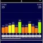 Xiaomi Mi Mix Test: Das randloses Smartphone der Zukunft 38