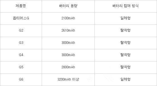 LG G6 Leak 3