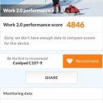 Coolpad Cool Changer 1C Test: Das erste Smartphone von LeEco und Coolpad 45