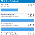 Nokia 6 Test: Die Rückkehr des Veteranen 28
