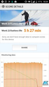 UmiDigi Z Pro Test: Smartphone nun auch mit Dual-Kamera 253