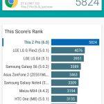 UmiDigi Z Pro Test: Smartphone nun auch mit Dual-Kamera 172