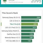 UmiDigi Z Pro Test: Smartphone nun auch mit Dual-Kamera 173