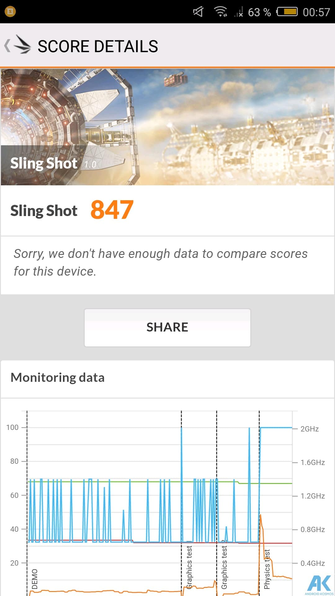 Nubia Z11 Mini S Test: kompaktes Mittelklasse Smartphone 63