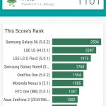 Xiaomi Mi6 Test: Kampfansage an die HighEnd Smartphone Konkurrenz 263