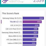 Xiaomi Mi6 Test: Kampfansage an die HighEnd Smartphone Konkurrenz 265