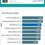 Xiaomi Mi6 Test: Kampfansage an die HighEnd Smartphone Konkurrenz 267