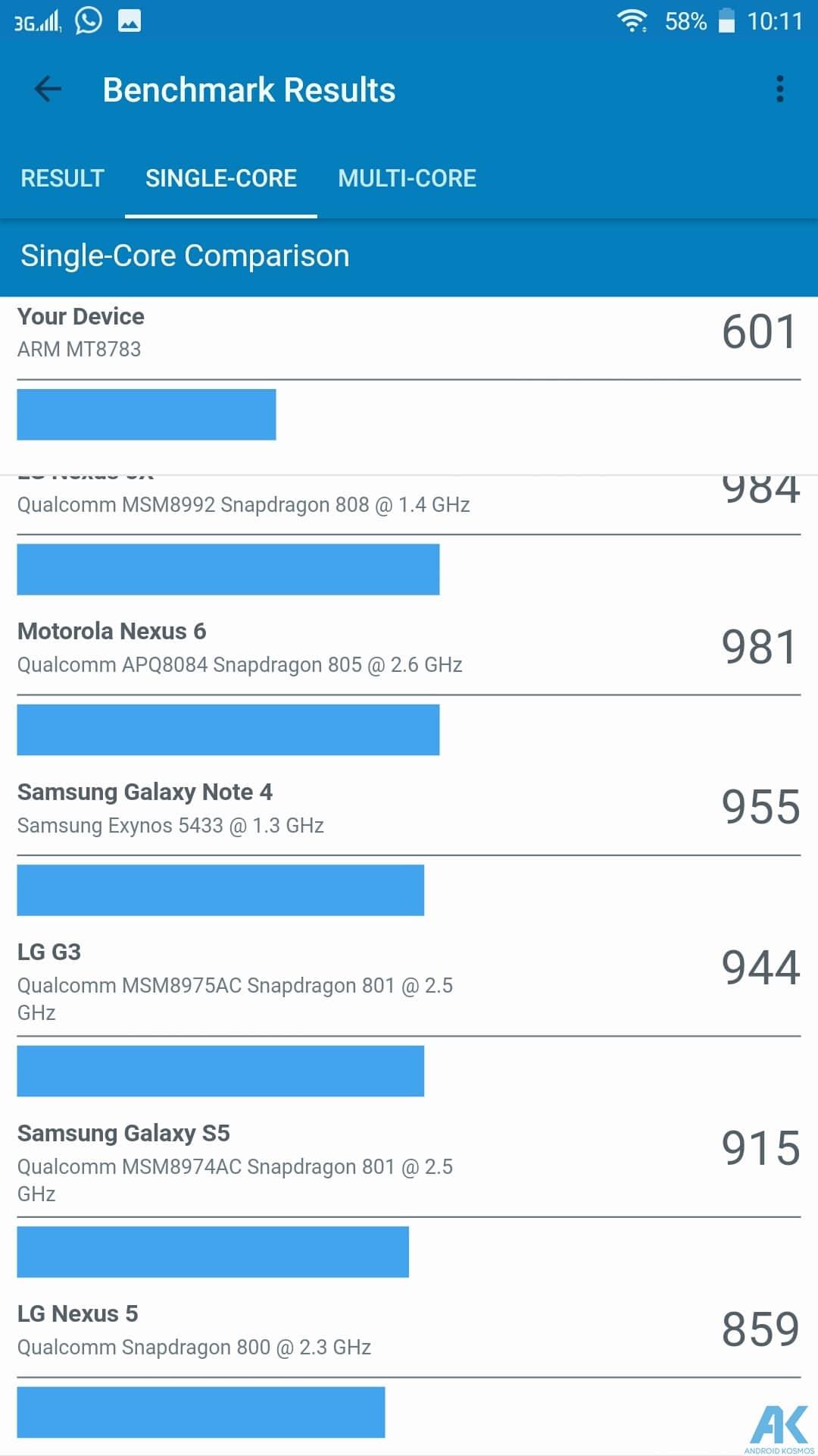 Lenovo Phab2 Plus Test: Eigenes Monster Phablet mit großen Akku 81