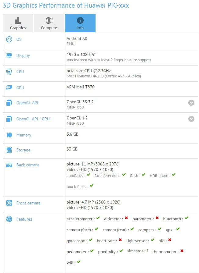 Huawei Nova 2 und Nova 2 Plus: erste Bilder, Benchmarks und technische Daten 1