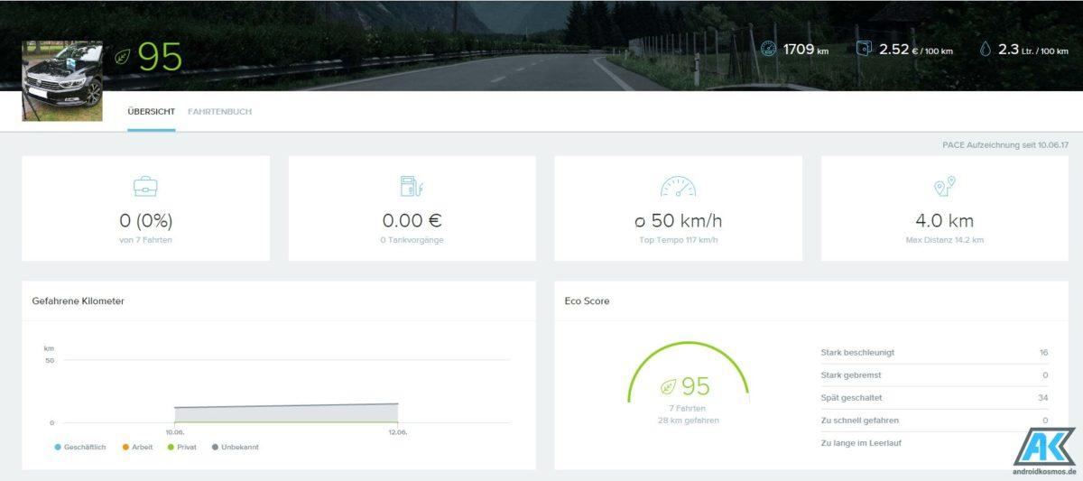 PACE Link Test: das OBD 2 Modul macht dein Auto zum Smartcar 62