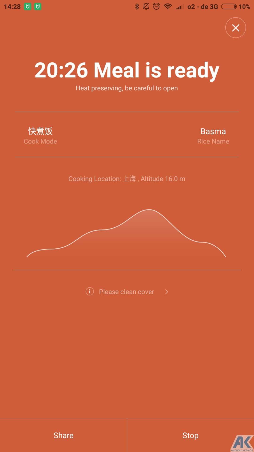 Xiaomi Smart Electric Rice Cooker Test: Was kann der Reiskocher 36