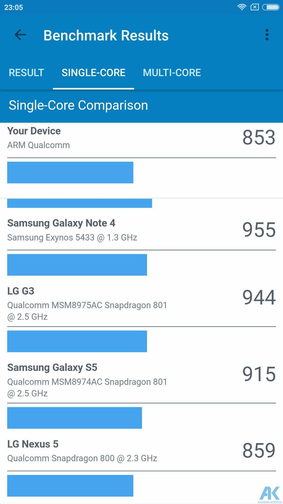 Xiaomi Mi Max 2 Test: Das Phablet ist ein wahrer Akkugigant 48
