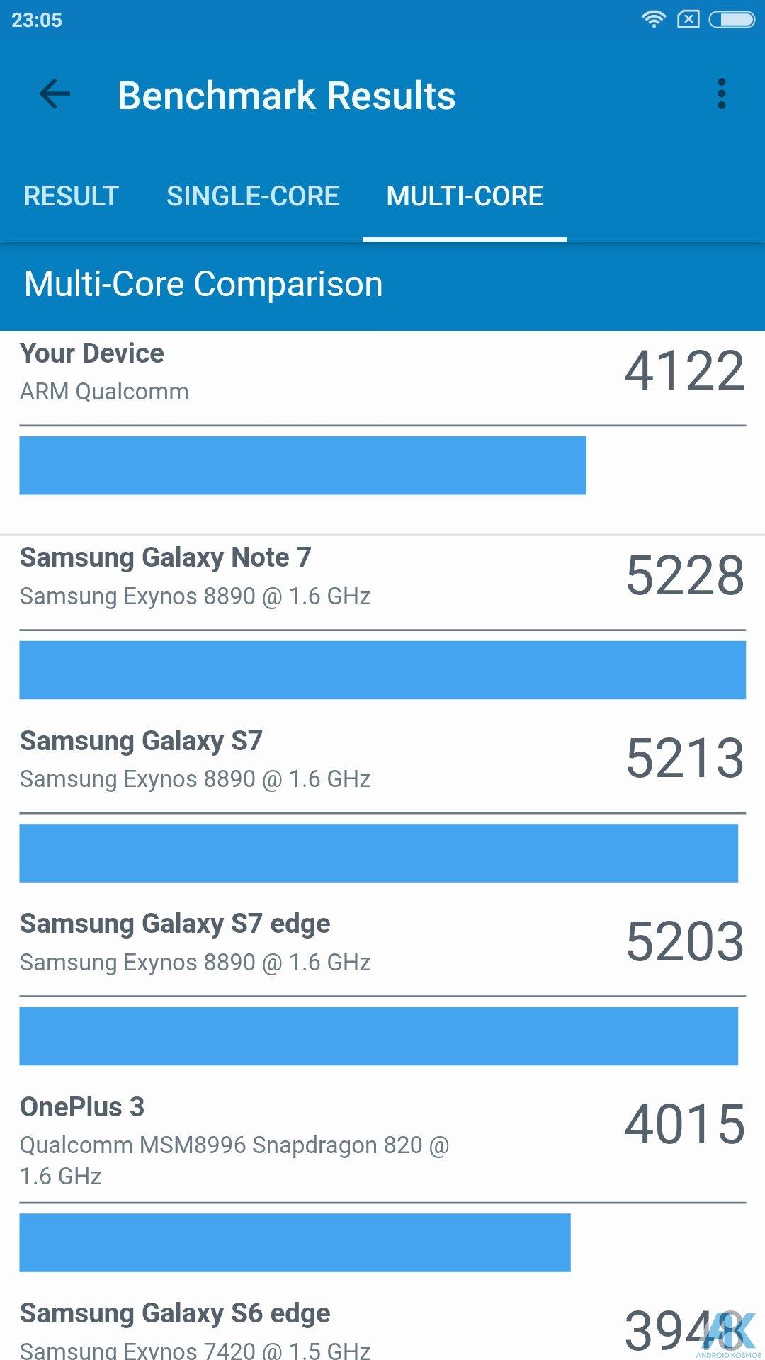 Xiaomi Mi Max 2 Test: Das Phablet ist ein wahrer Akkugigant 49