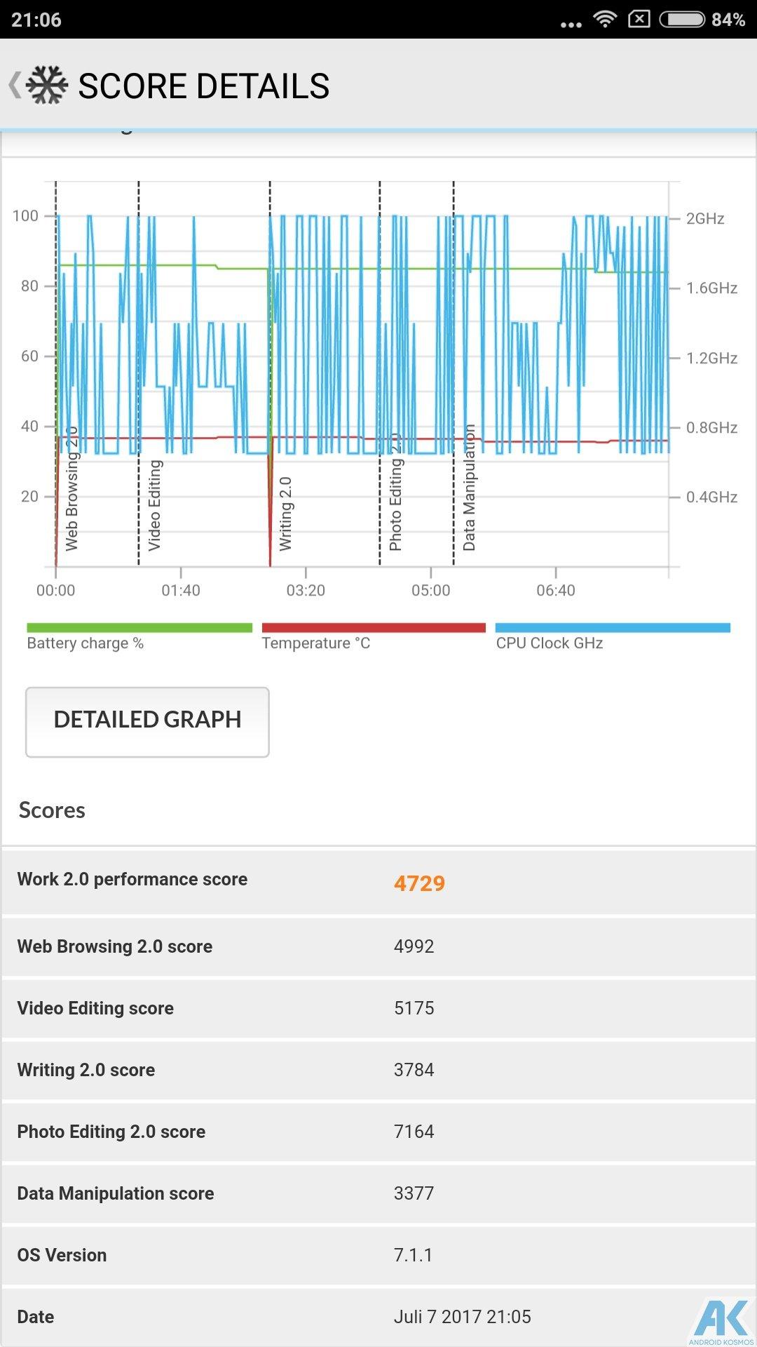 Xiaomi Mi Max 2 Test: Das Phablet ist ein wahrer Akkugigant 105