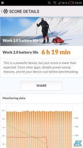 Nubia Z17 mini Test: edles 5,2 Zoll Smartphone mit Dual-Kamera 162