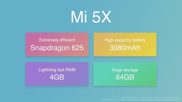 Neuvorstellungen bei Xiaomi - Mi5X, MiUI 9 und weitere Neuigkeiten 15
