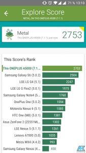 OnePlus 5 Test: solides Flaggschiff Smartphone aber nicht mehr günstig 166