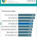Maze Alpha Test: randloses, riesiges und sehr günstiges Smartphone 106